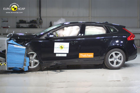 Euro NCAP Crashtest August 2012