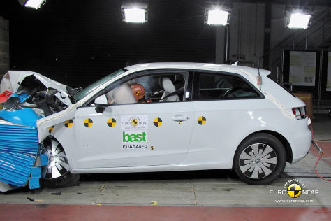 Audi A3 im Euro NCAP Crashtest August 2012