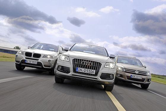 VDA-Prognose Automarkt Europa 2013