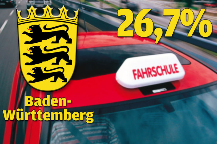Baden-Württemberg 26,7 Prozent