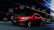 Partneraktion: Mazda6 Design-Tour 2013
