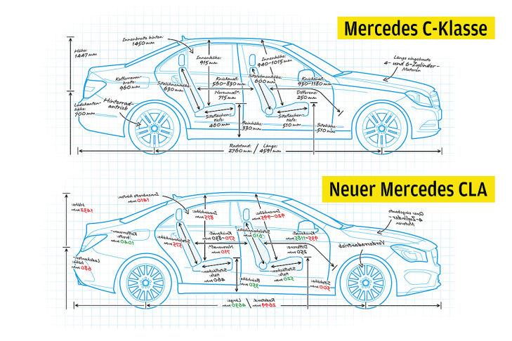 Mercedes CLA Mercedes C-Klasse