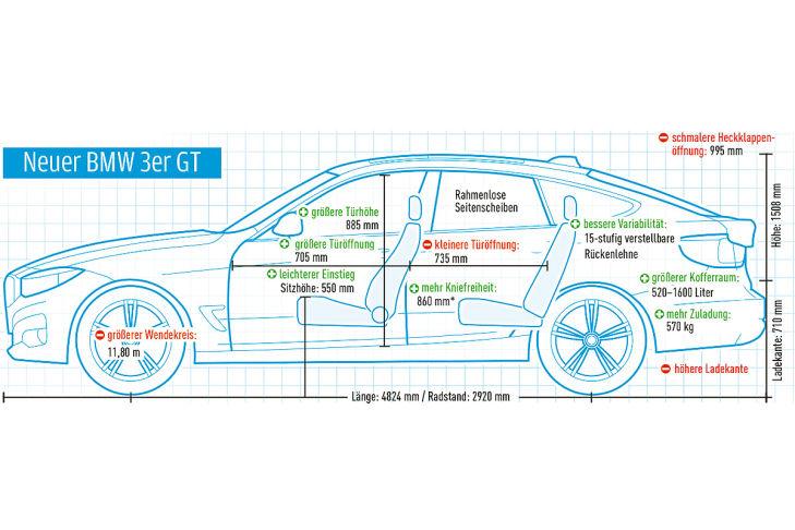 BMW-3er-GT-729x486-fe650fb314bb3f32