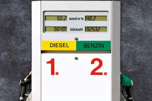 Diesel schlägt Benziner