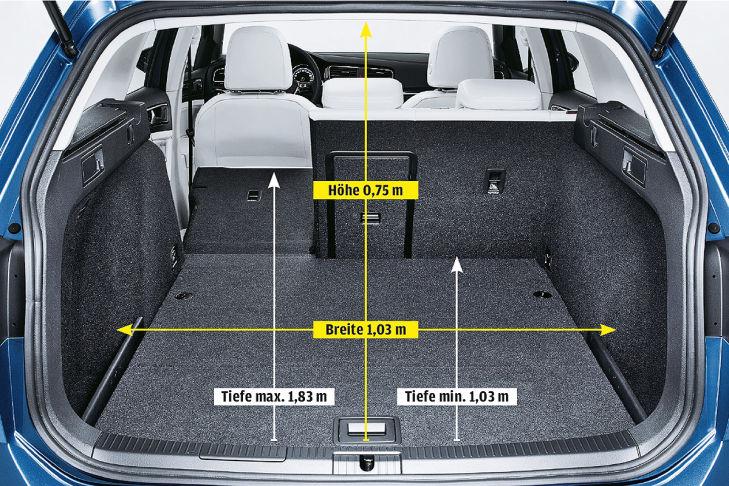i have never owned a sedan or hatchback wagon how much. Black Bedroom Furniture Sets. Home Design Ideas