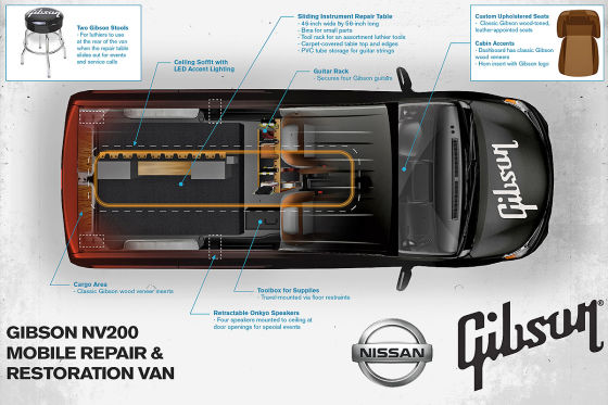 Gibson Nissan NV200 Mobile Repair & Restoration Van