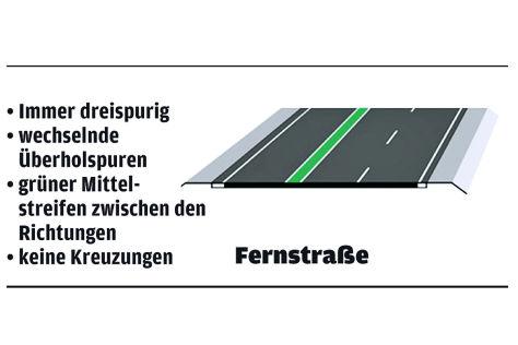 Neue Richtlinie für Landstraßen