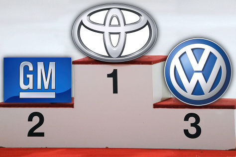 Logos Toyota, GM, VW