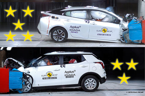 Qoros 3 im Euro NCAP Crashtest
