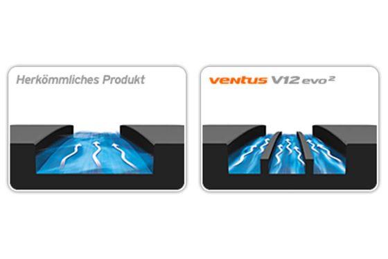Ventus V12 evo²