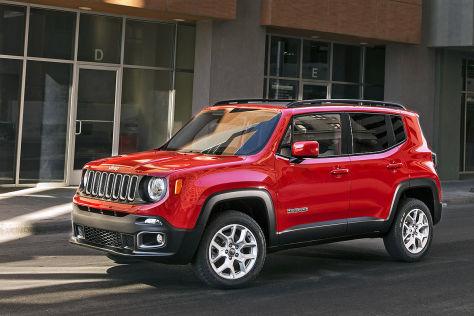 Jeep Renegade: Genfer Autosalon 2014