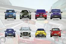 Welcher Fiat-Typ sind Sie?