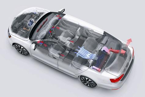 Lithium-Ionen-Batterie im VW Jetta