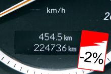 Werden Kilometerfresser g�nstiger?