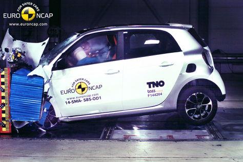 Smart forfour Euro NCAP Crashtest Dezember 2014