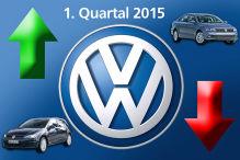VW im R�ckw�rtsgang