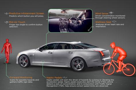 "Jaguar Land Rover: Sicherheitstechnologie ""Sixth Sense Projects"""