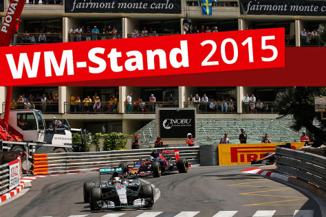 Formel-1-WM 2015