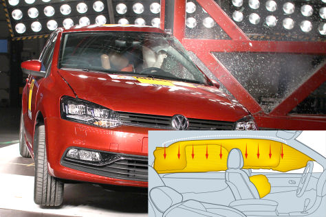 ADAC-Test Seiten-Airbags (2015)