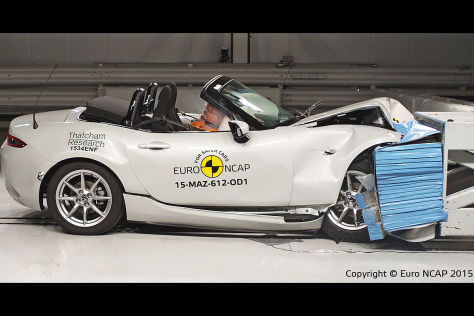 Mazda MX-5: Euro NCAP Crashtest (2015)