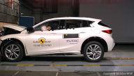 Infiniti Q30: Euro-NCAP-Crashtest 2015