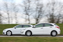 Deutschland liebt weiße Autos