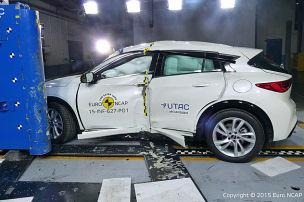 Euro-NCAP-Crashtest: Die Sieger 2015
