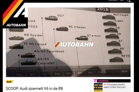 Audis Modellplan bis 2018: Roadmap durchgesickert