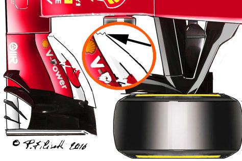 Formel-1-Technik