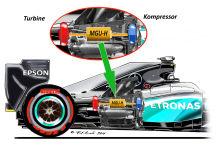 Mercedes fliegt neue Motorteile ein