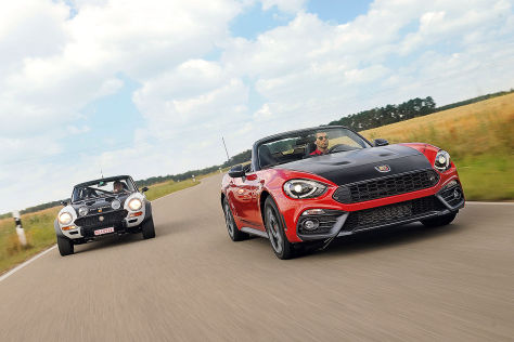 Abarth 124 Spider Abarth 124 Rally Sport