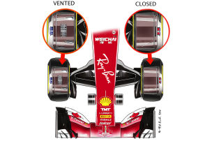 Formel 1: Ferraris Techniktricks