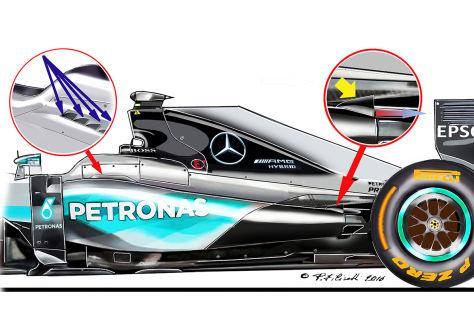 Formel 1: Technikupdates