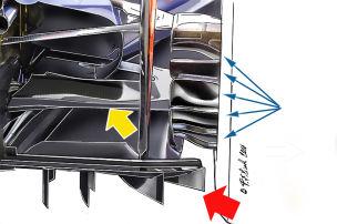 Red Bull mit flexiblem Diffusor?