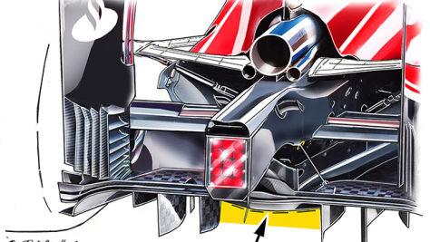 Formel 1: Technikupdate