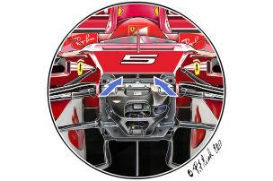 Ferraris Dämpfer-Geheimnis