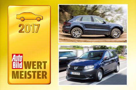 Wertmeister 2017