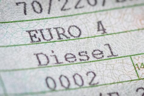 Diesel zurückgeben: Rücktritt von Finanzierung / Leasing