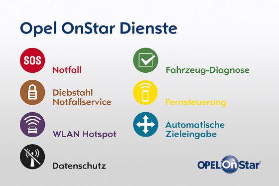 OnStar nach 2020 nicht mehr nutzbar