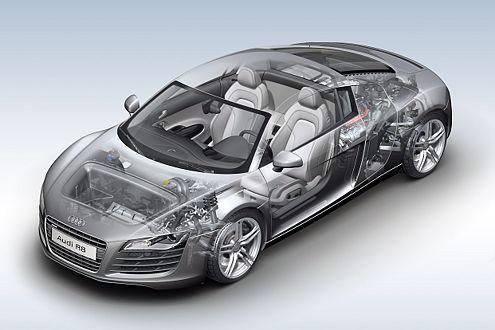 Hightech unterm Bayern-Kleid: Magnetic Ride trifft auf Alu und Allrad.