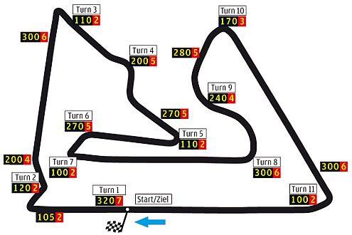 Strecken Layout: Circuit Sakhir. Die Strecke von Bahrain ist seit 2004 im GP-Kalender. 57 Runden/308,238 km.