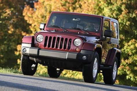 Test Wrangler/Compass/Wrangler Unlimited