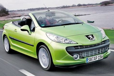 Auslieferung des Peugeot 207 CC stockt