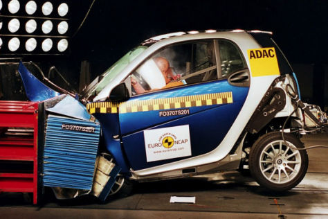 Crashtest Smart fortwo