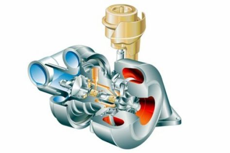 Serie: So funktioniert ein Turbolader