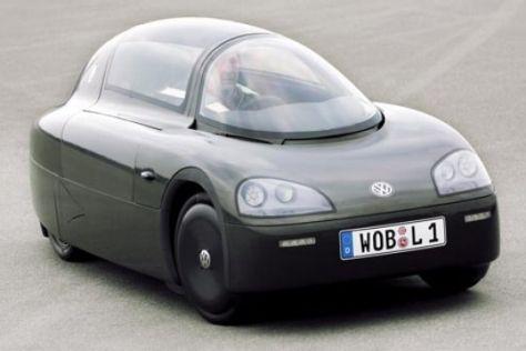 Der VW der Zukunft