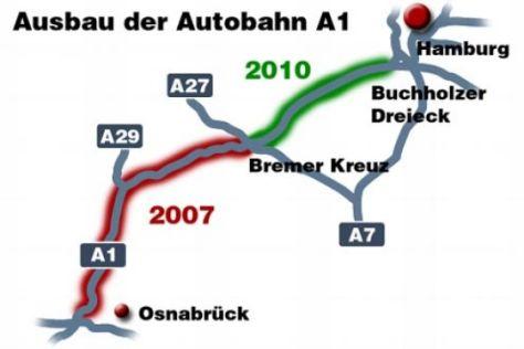 Ausbau der Autobahn A1
