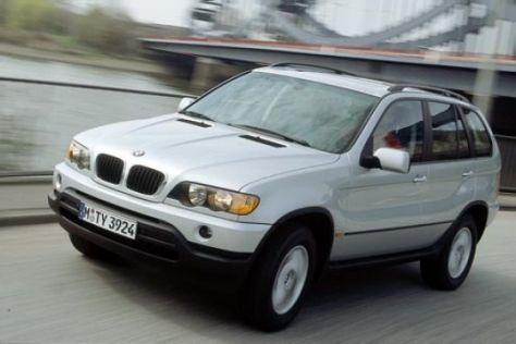 BMW-Verkäufe