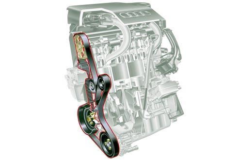 Schematische Zeichnung des Zahnriemens im Motor
