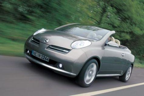 Nissan Micra CC